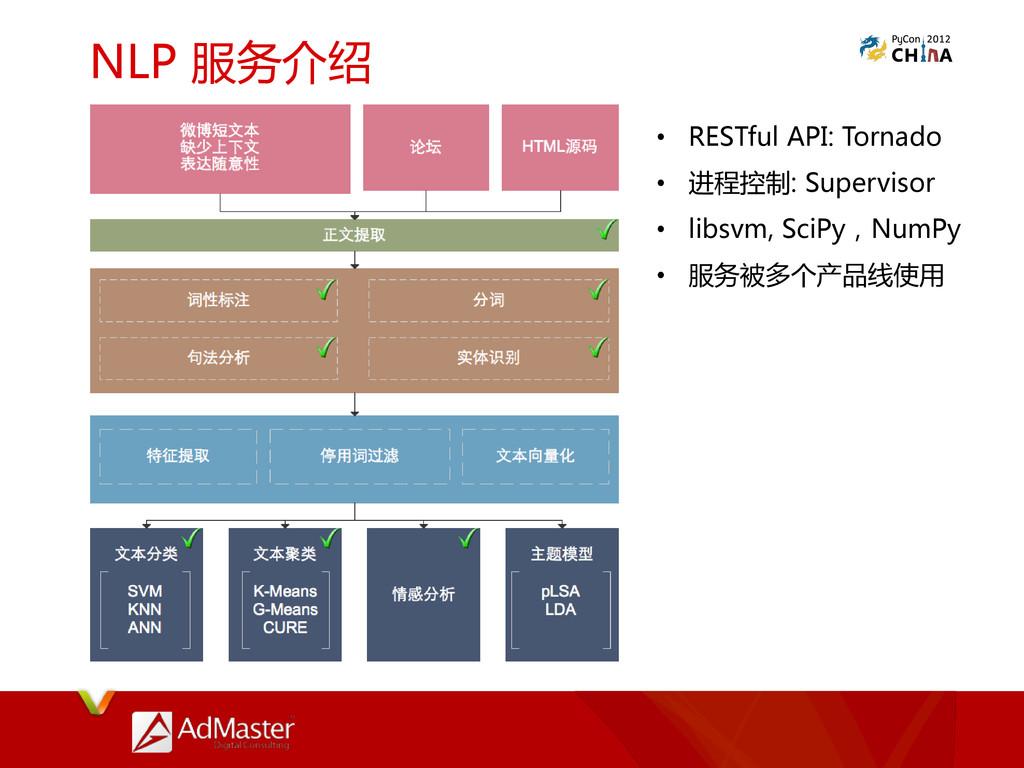 NLP 服务介绍 • RESTful API: Tornado • 进程控制: Supervi...