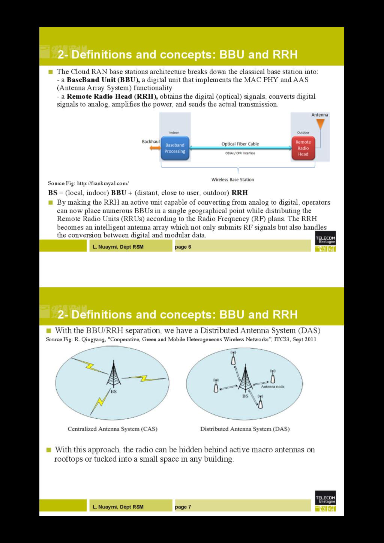 L. Nuaymi, Dépt RSM page 6 2- Definitions and c...