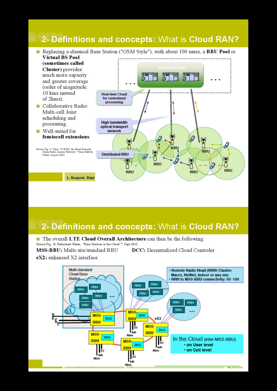 L. Nuaymi, Dépt RSM page 8 2- Definitions and c...
