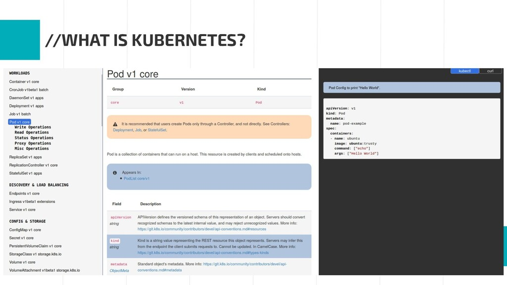 POSTGRESQL ON KUBERNETES //WHAT IS KUBERNETES?