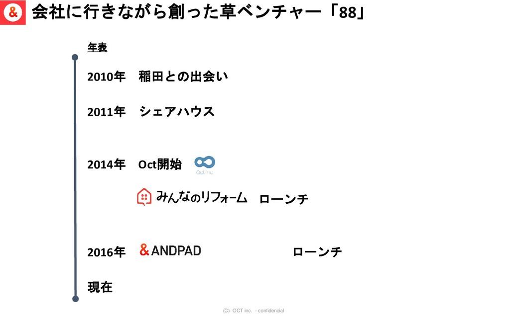 (C) OCT inc. - confidencial 会社に行きながら創った草ベンチャー「8...