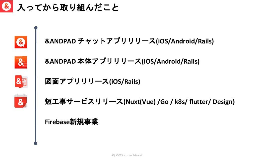 (C) OCT inc. - confidencial &ANDPAD チャットアプリリリース...