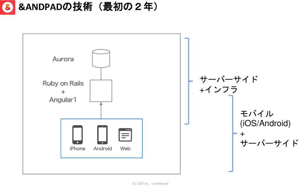 (C) OCT inc. - confidencial サーバーサイド +インフラ モバイル ...