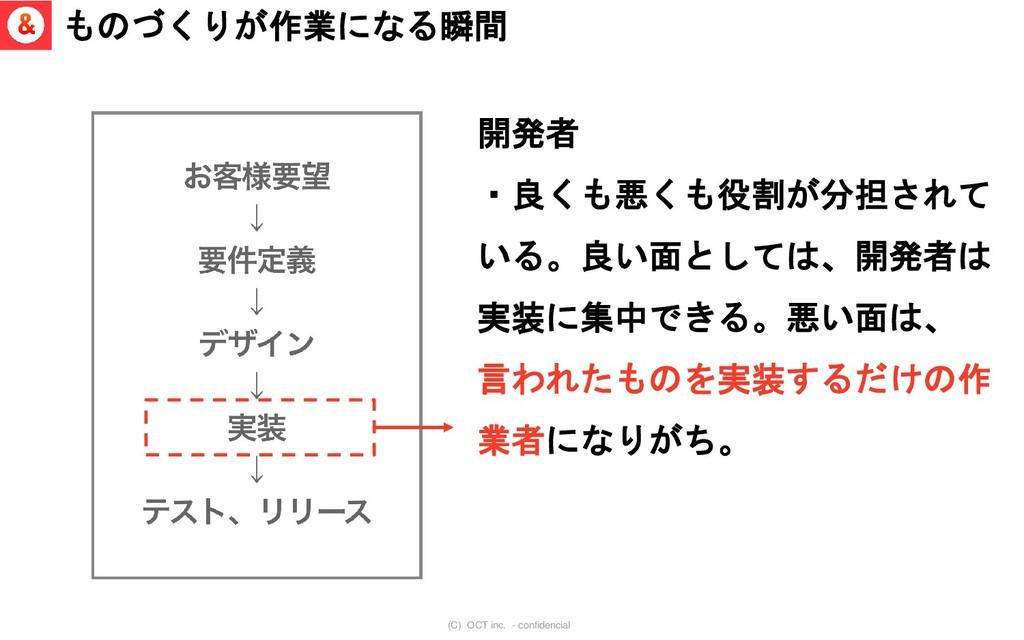 (C) OCT inc. - confidencial 開発者 ・良くも悪くも役割が分担されて...