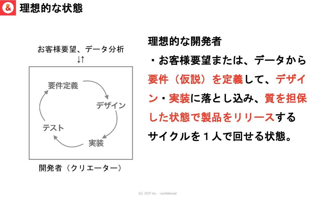 (C) OCT inc. - confidencial 開発者(クリエーター) お客様要望、デ...
