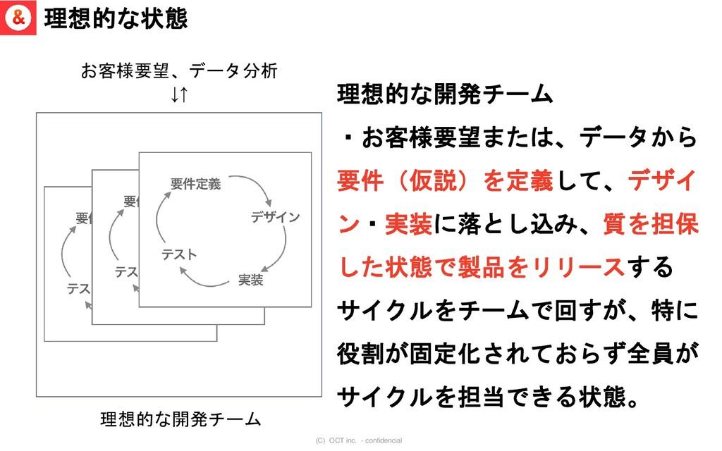 (C) OCT inc. - confidencial 理想的な開発チーム お客様要望、データ...
