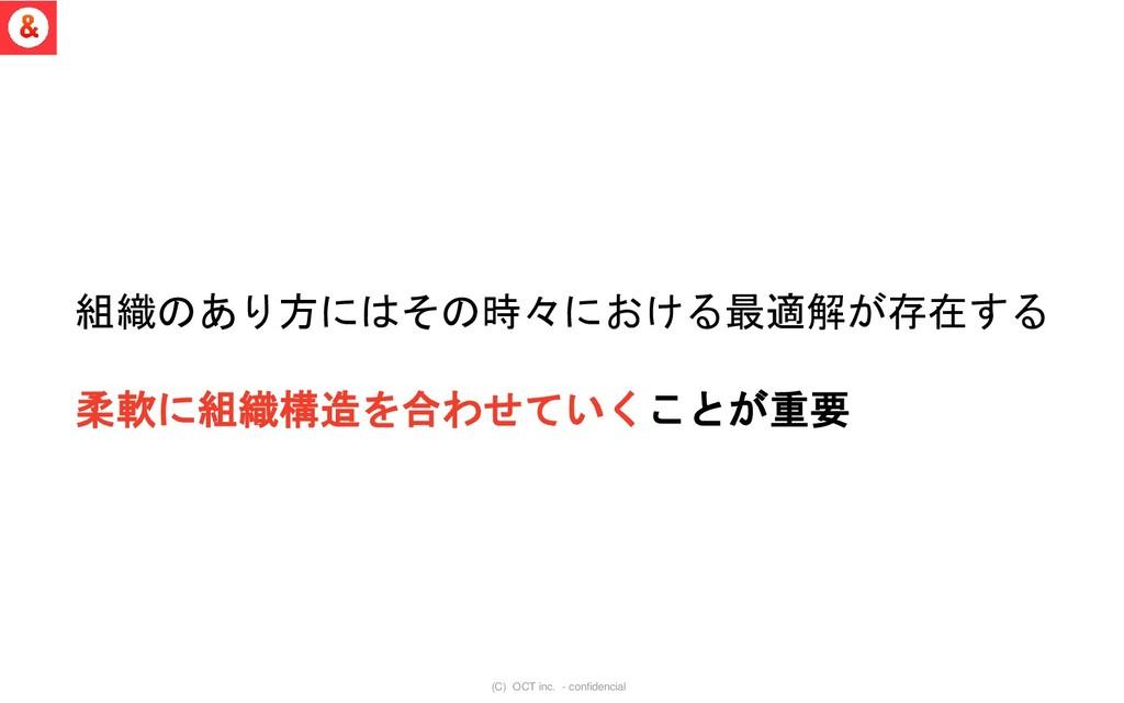 (C) OCT inc. - confidencial 組織のあり方にはその時々における最適解...