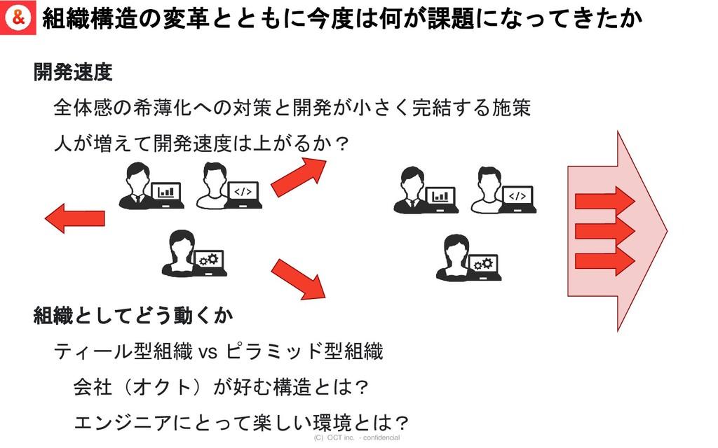 (C) OCT inc. - confidencial 組織構造の変革とともに今度は何が課題に...