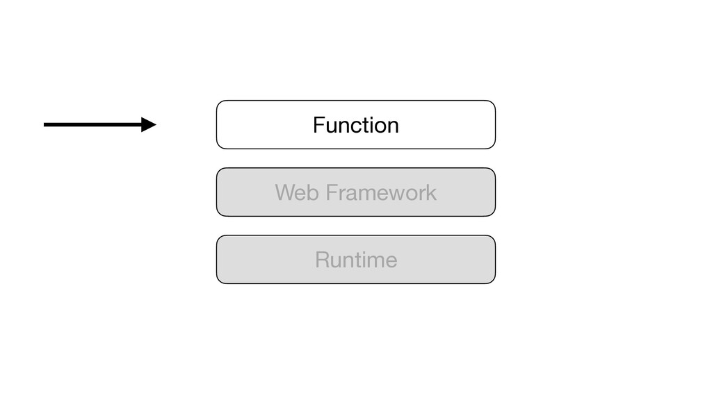 Runtime Web Framework Function