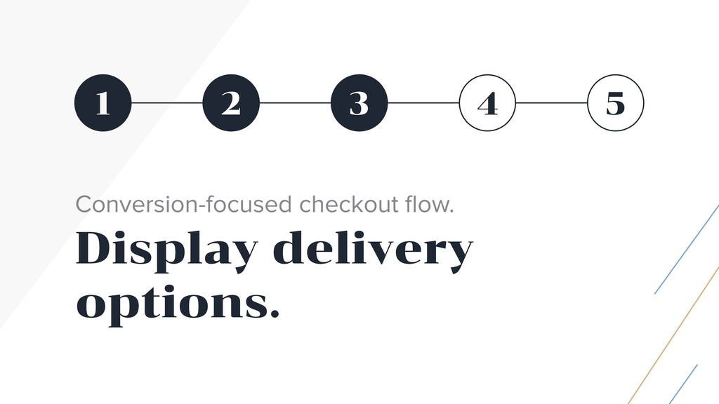 1 5 2 3 4 Conversion-focused checkout flow. Disp...
