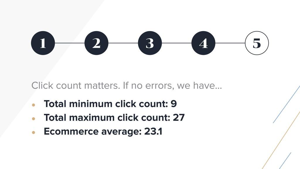 1 5 2 3 4 Click count matters. If no errors, we...