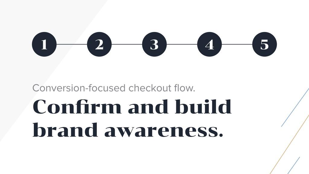 1 5 2 3 4 Conversion-focused checkout flow. Confi...