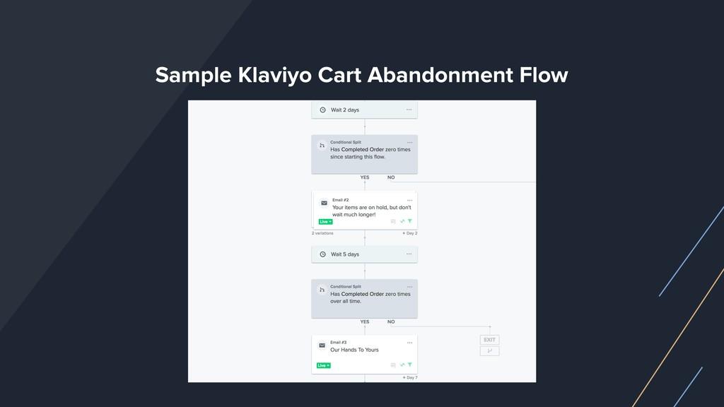 Sample Klaviyo Cart Abandonment Flow