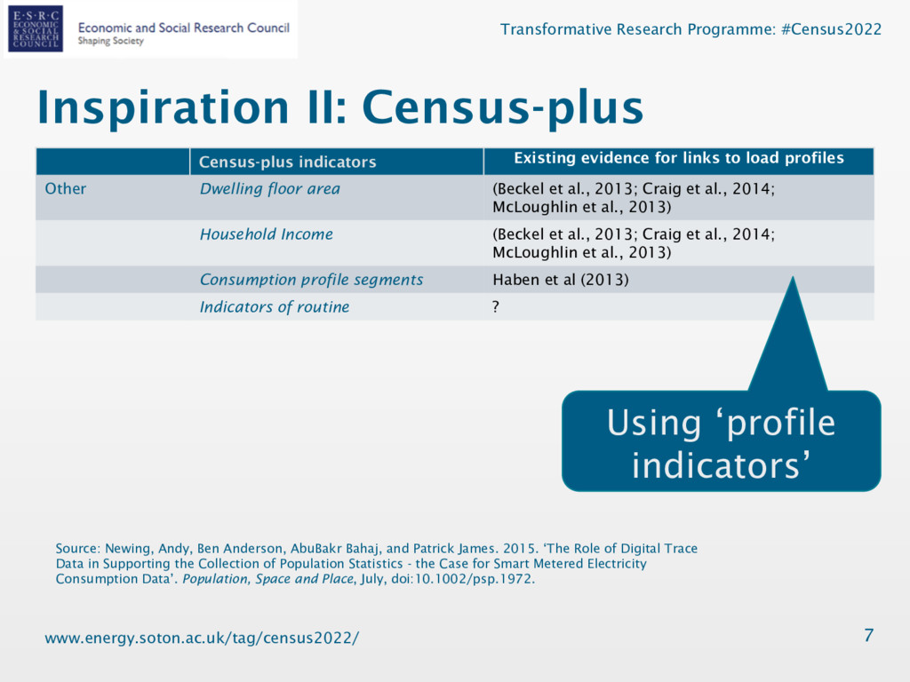 Transformative Research Programme: #Census2022 ...
