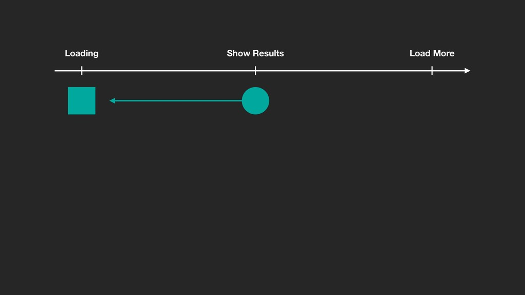 Loading Show Results Load More