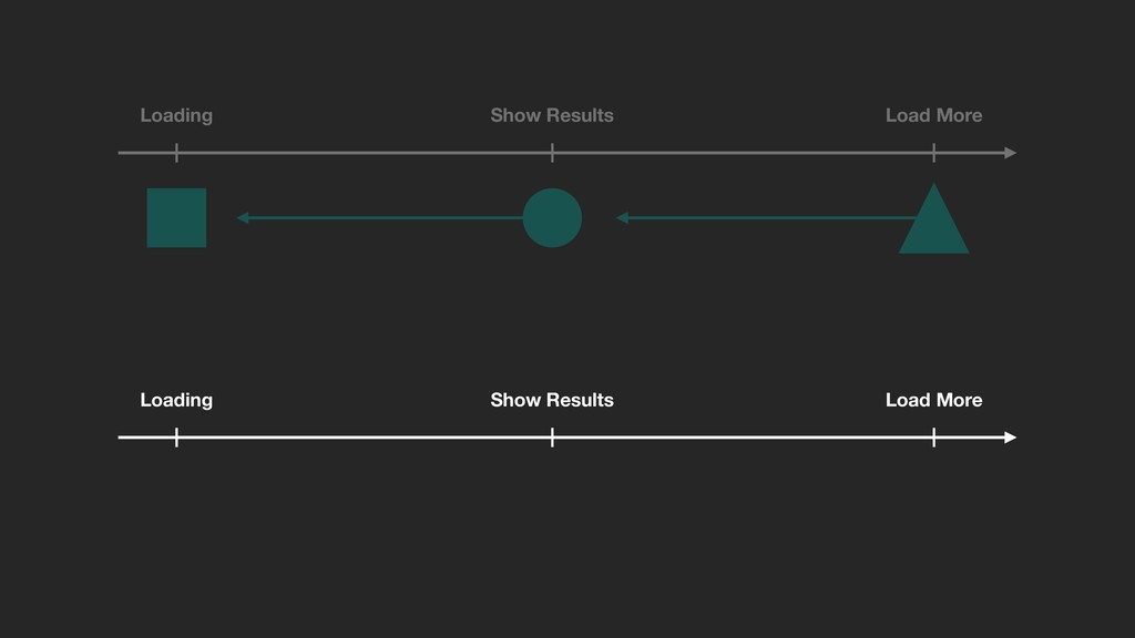 Loading Show Results Load More Loading Show Res...