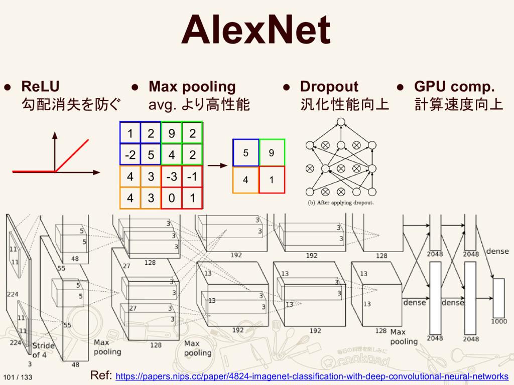 AlexNet ● ReLU 勾配消失を防ぐ ● Max pooling avg. より高性能...