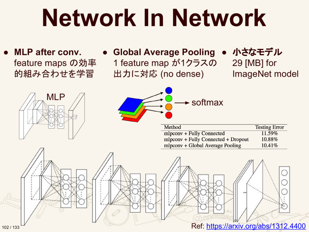 Network In Network ● MLP after conv. feature ma...