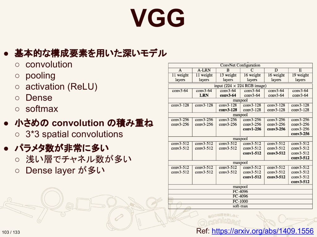 VGG ● 基本的な構成要素を用いた深いモデル ○ convolution ○ pooling...