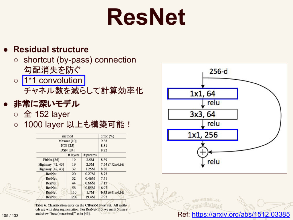 ResNet ● Residual structure ○ shortcut (by-pass...