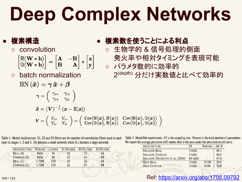 Deep Complex Networks ● 複素構造 ○ convolution ○ ba...