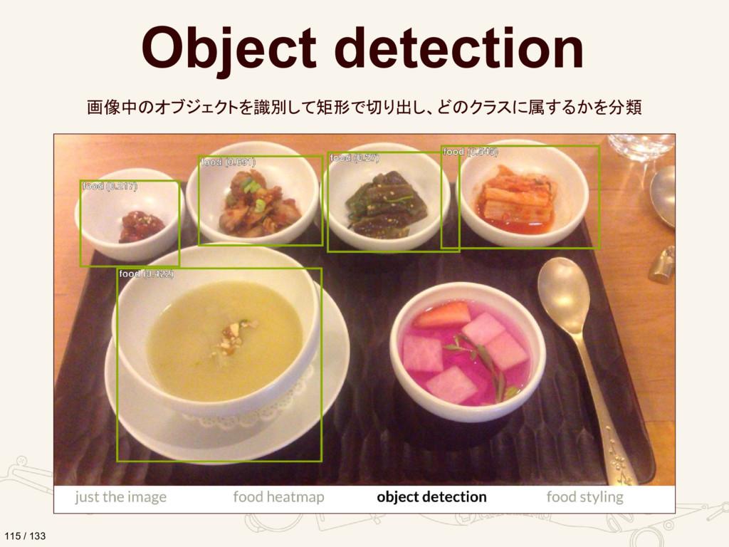 Object detection 画像中のオブジェクトを識別して矩形で切り出し、どのクラスに属...
