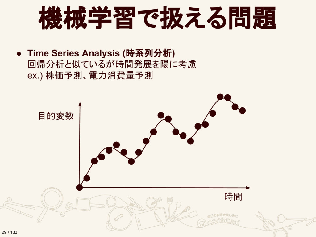 機械学習で扱える問題 ● Time Series Analysis (時系列分析) 回帰分析と...
