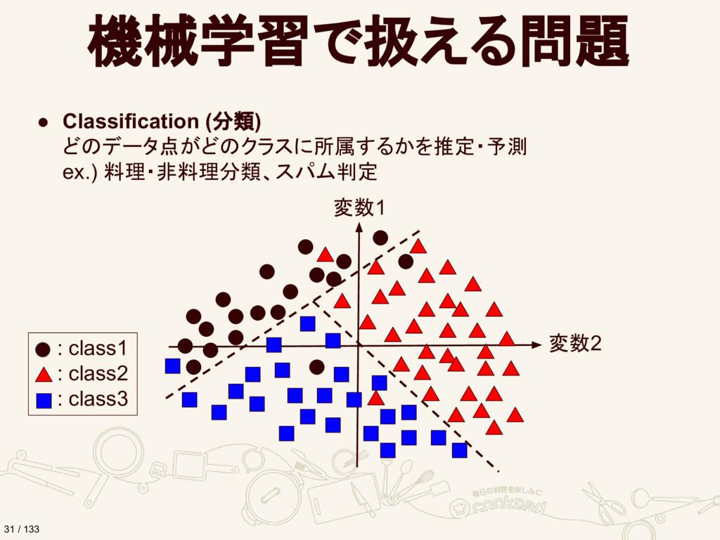 機械学習で扱える問題 ● Classification (分類) どのデータ点がどのクラスに所...