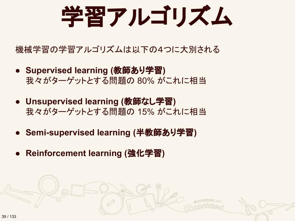 学習アルゴリズム 機械学習の学習アルゴリズムは以下の4つに大別される ● Supervised...