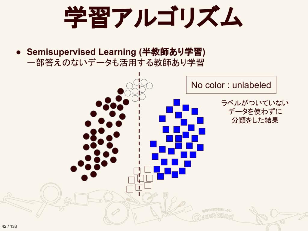 学習アルゴリズム ● Semisupervised Learning (半教師あり学習) 一部...