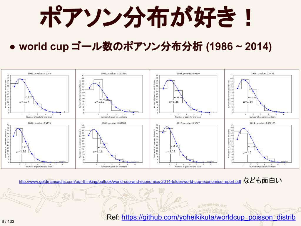 ポアソン分布が好き! ● world cup ゴール数のポアソン分布分析 (1986 ~ 20...