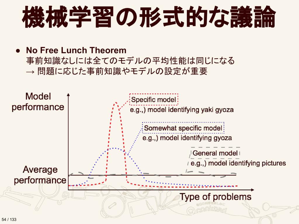 機械学習の形式的な議論 ● No Free Lunch Theorem 事前知識なしには全ての...