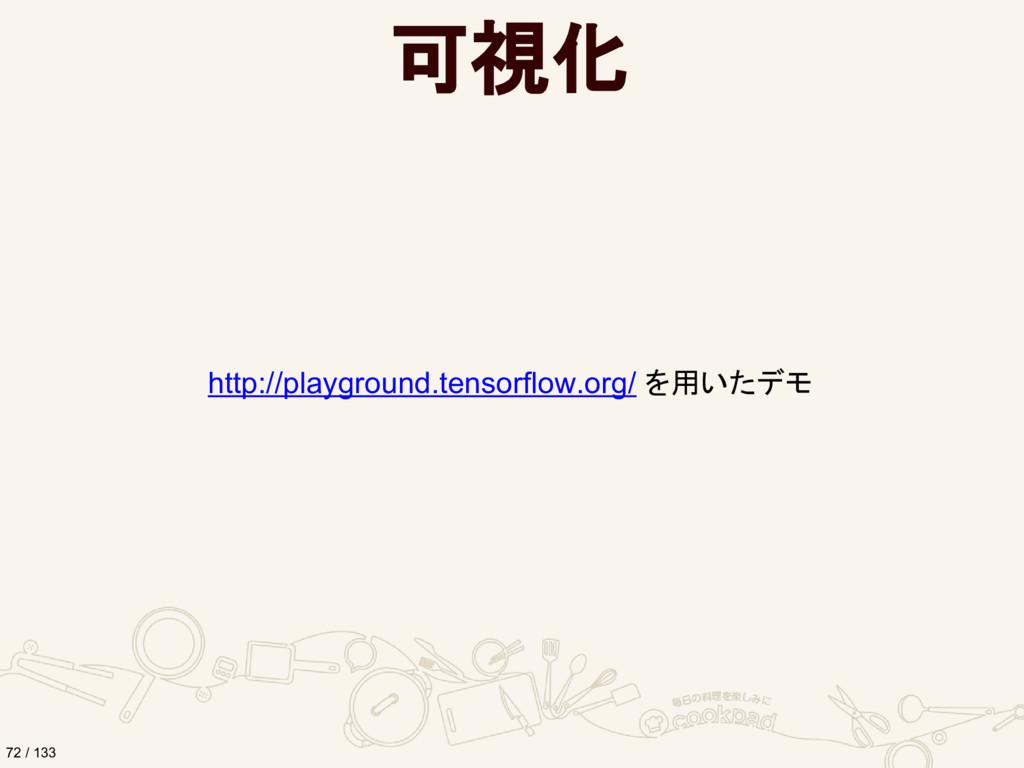 可視化 http://playground.tensorflow.org/ を用いたデモ 72...