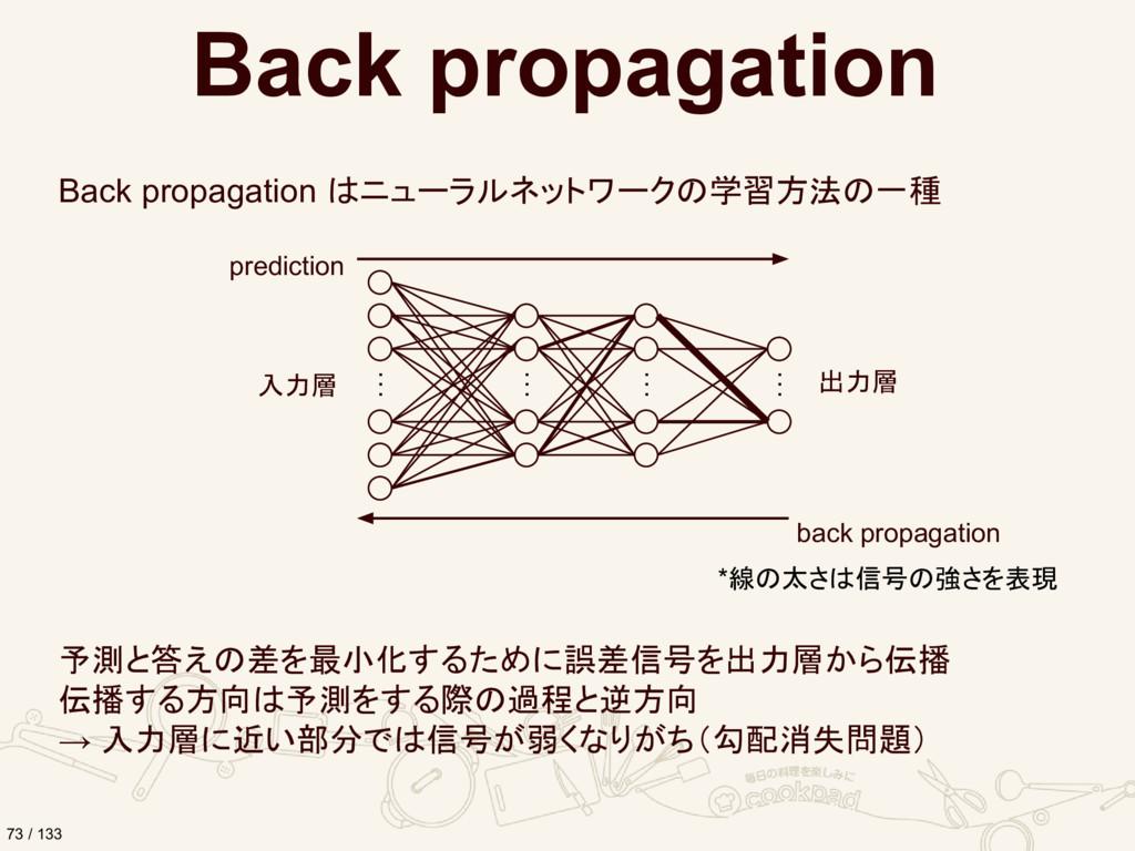 Back propagation Back propagation はニューラルネットワークの...