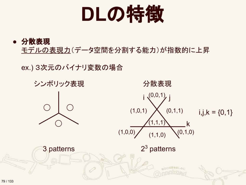 DLの特徴 ● 分散表現 モデルの表現力(データ空間を分割する能力)が指数的に上昇 ex.) ...