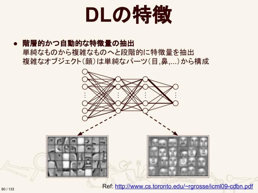. . . DLの特徴 ● 階層的かつ自動的な特徴量の抽出 単純なものから複雑なものへと段階的...