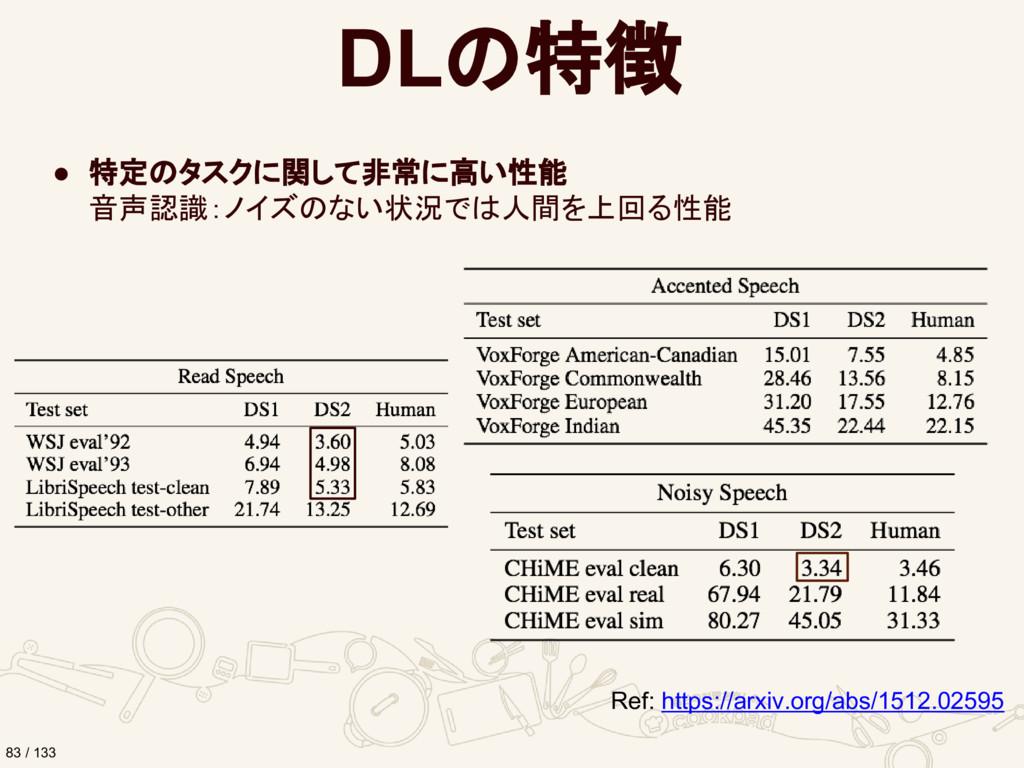 DLの特徴 ● 特定のタスクに関して非常に高い性能 音声認識:ノイズのない状況では人間を上回る...