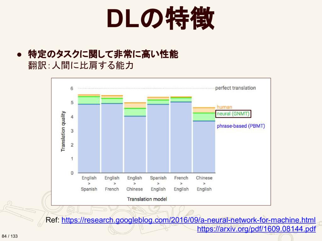 DLの特徴 ● 特定のタスクに関して非常に高い性能 翻訳:人間に比肩する能力 Ref: htt...