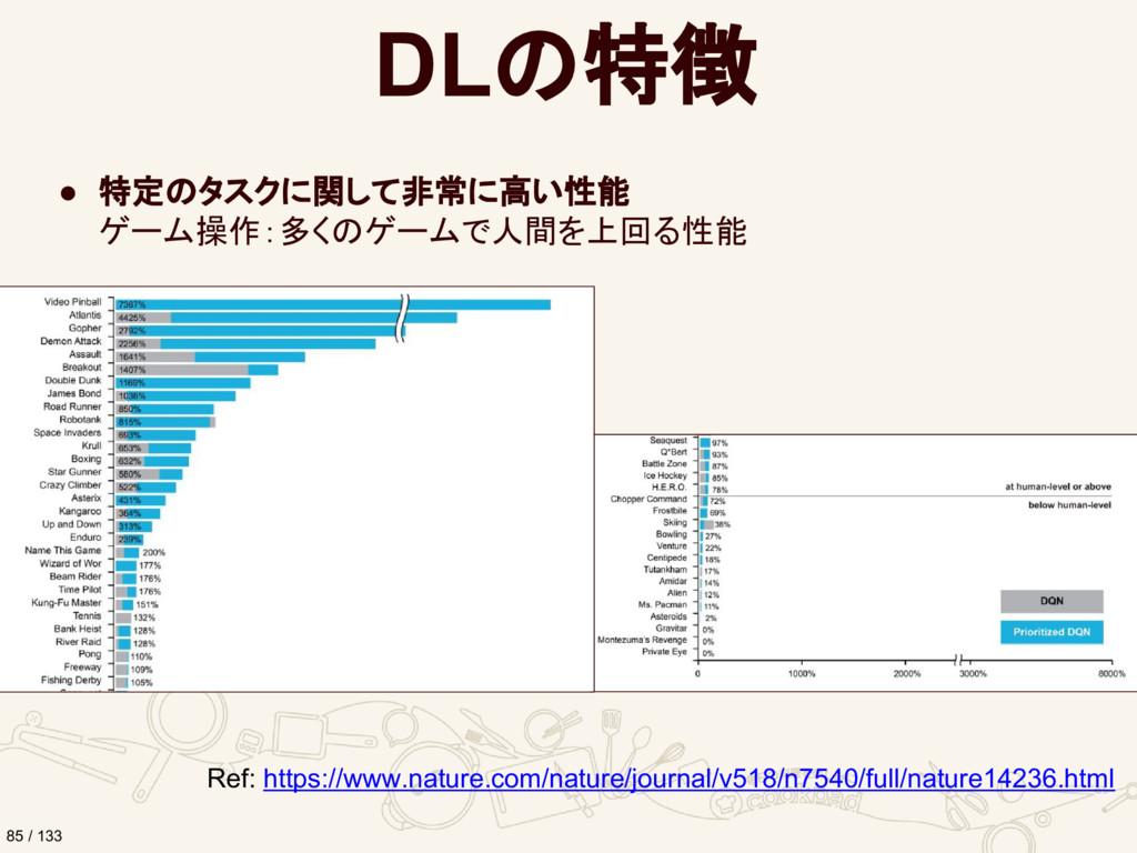 DLの特徴 ● 特定のタスクに関して非常に高い性能 ゲーム操作:多くのゲームで人間を上回る性能...