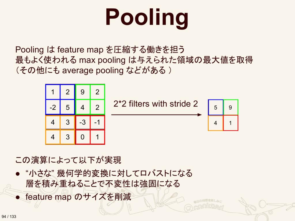 Pooling Pooling は feature map を圧縮する働きを担う 最もよく使わ...