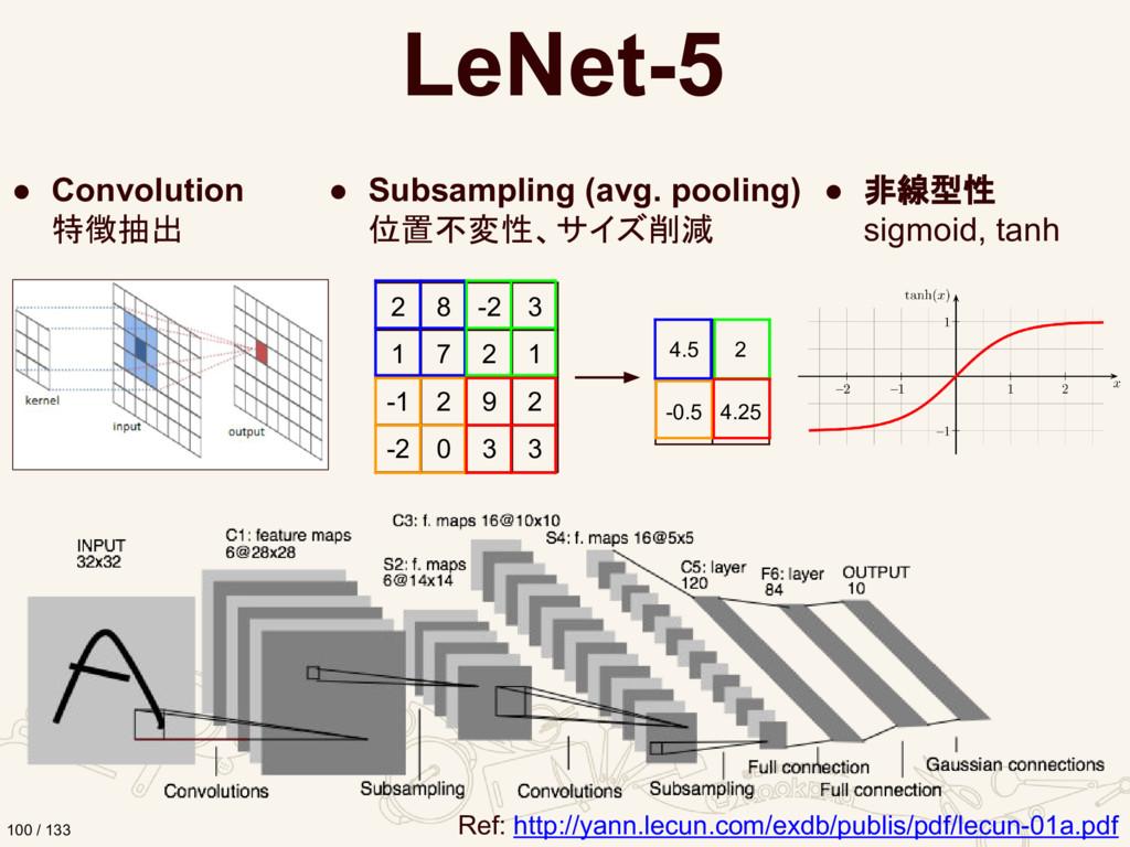 LeNet-5 ● Convolution 特徴抽出 ● Subsampling (avg. ...