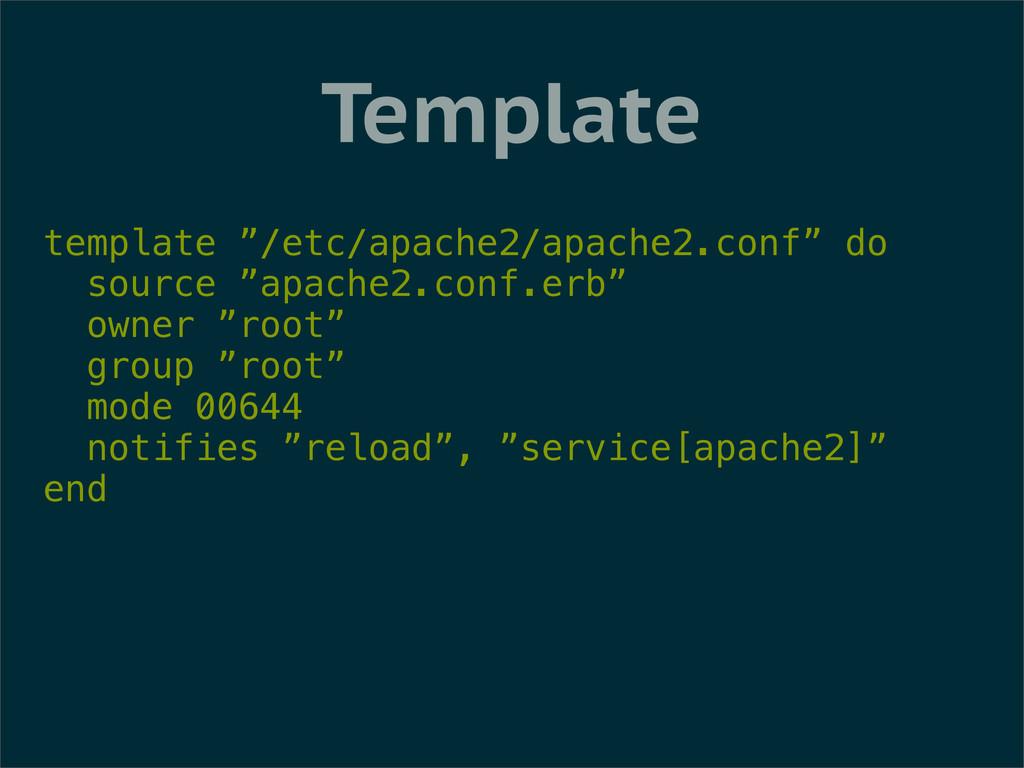 "Template template ""/etc/apache2/apache2.conf"" d..."