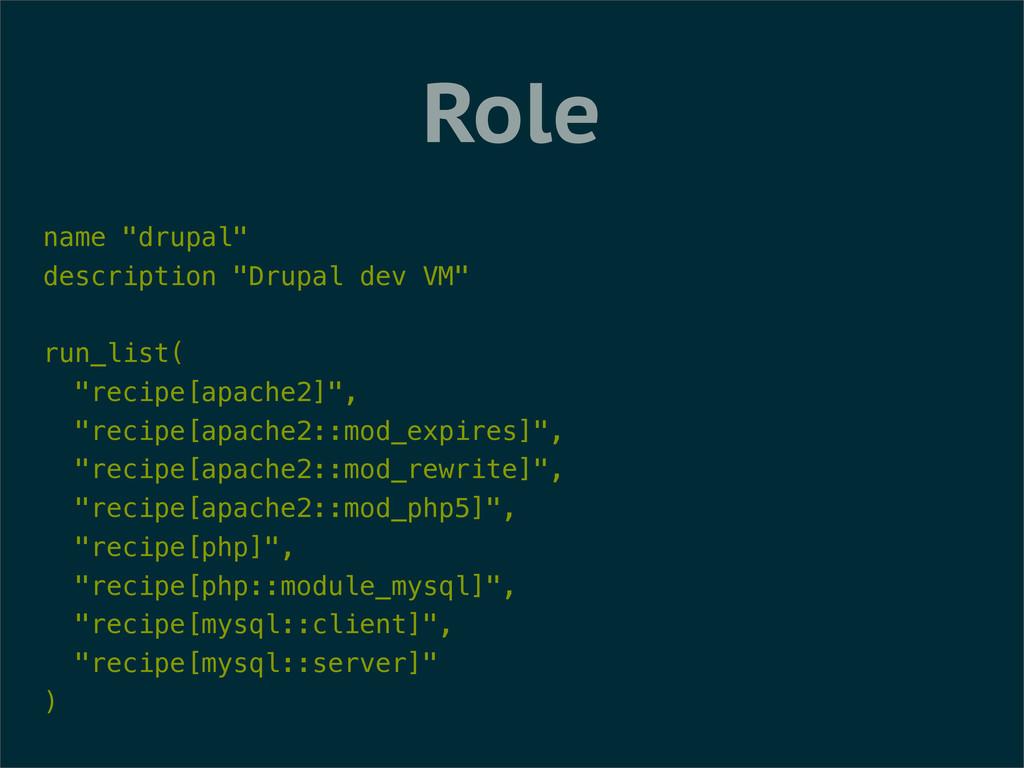 "Role name ""drupal"" description ""Drupal dev VM"" ..."