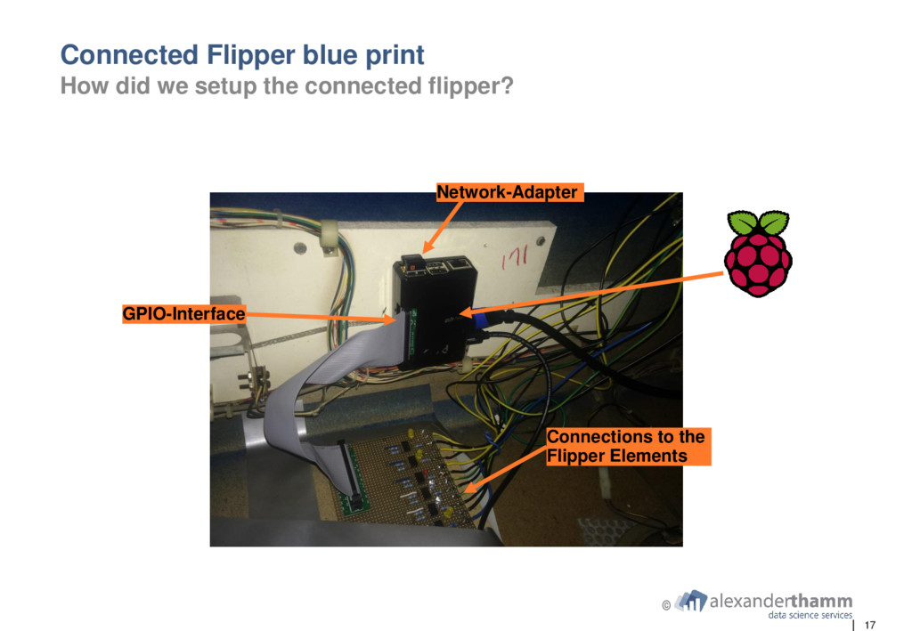 17 © Connected Flipper blue print How did we se...