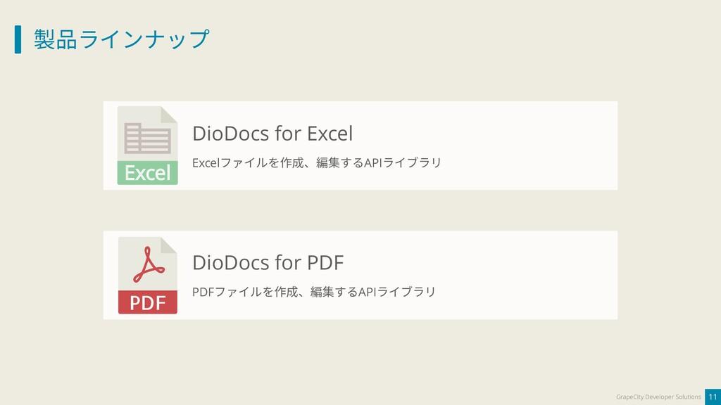 製品ラインナップ 11 GrapeCity Developer Solutions DioDo...