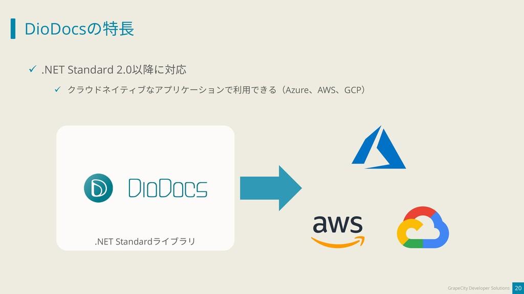 DioDocsの特長 20 GrapeCity Developer Solutions ✓ ....