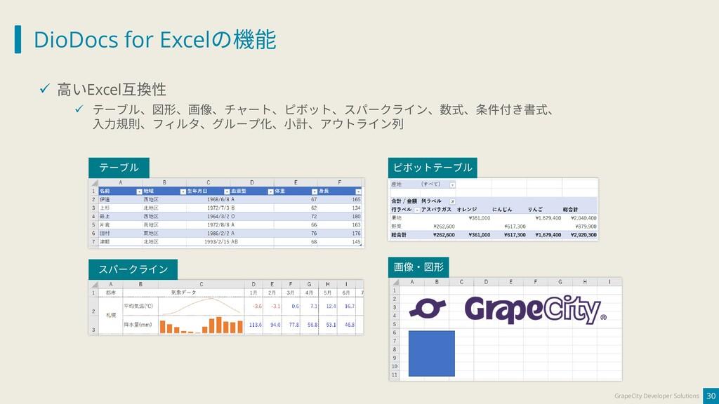 DioDocs for Excelの機能 30 GrapeCity Developer Sol...