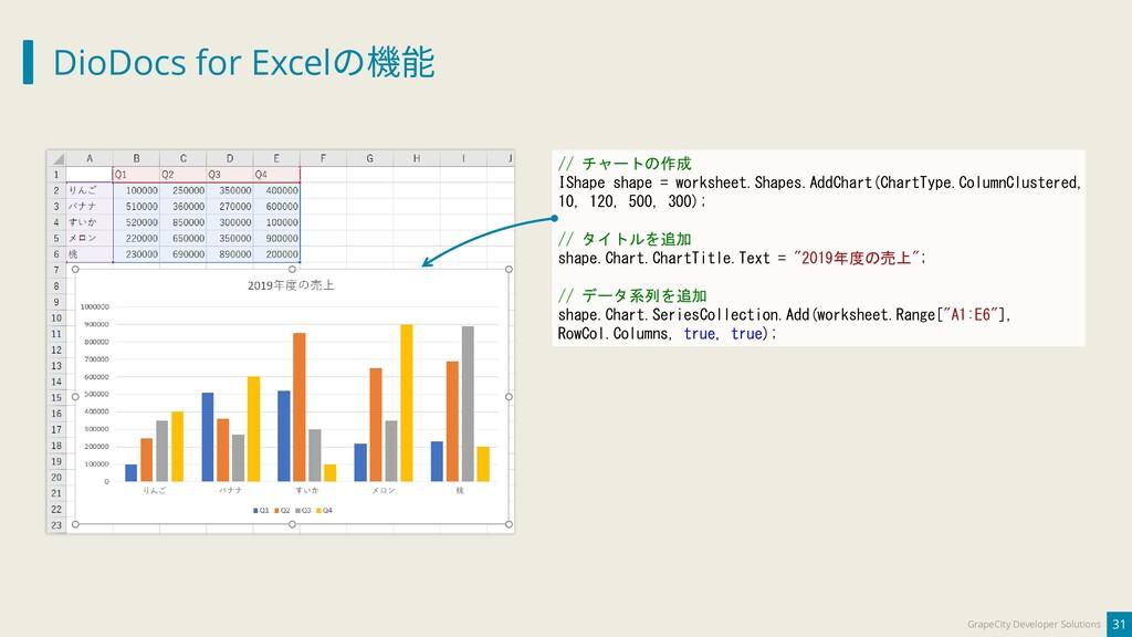 DioDocs for Excelの機能 31 GrapeCity Developer Sol...
