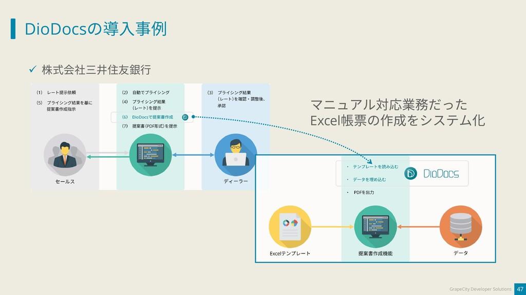 DioDocsの導入事例 47 GrapeCity Developer Solutions ✓...