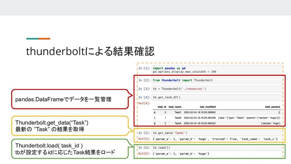 thunderboltによる結果確認 pandas.DataFrameでデータを一覧管理 Th...